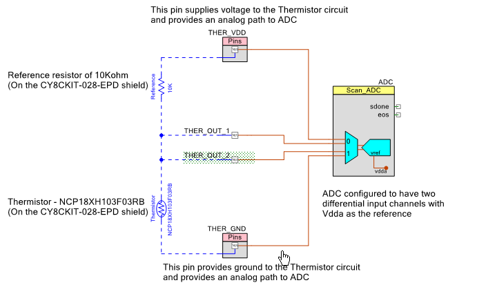2020-10-08 21_24_56-CE218138_BLE_Thermometer_RTOS - PSoC Creator 4.3  [C__..._CE218138_BLE_Thermomet.png