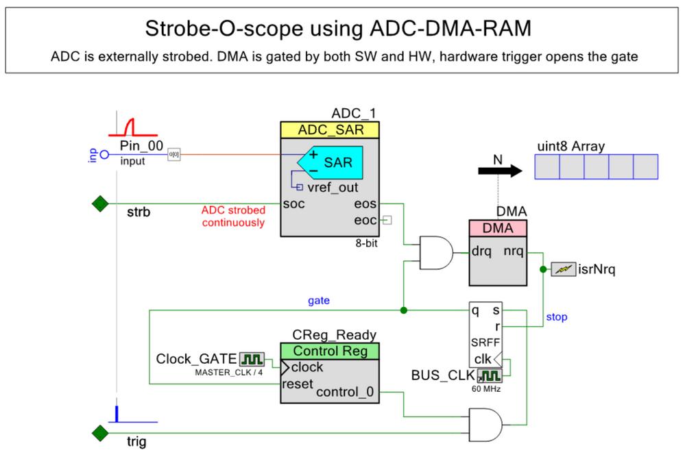 Stroboscope_8bit_01a_A.png