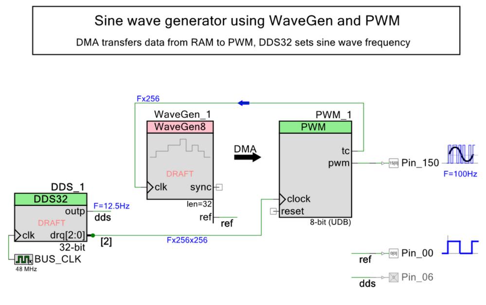 WaveGen_PWM_02a_basic_A.png