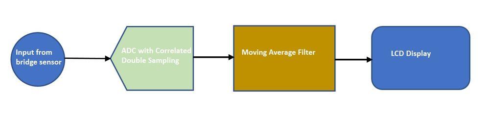 blockdiagram.jpg