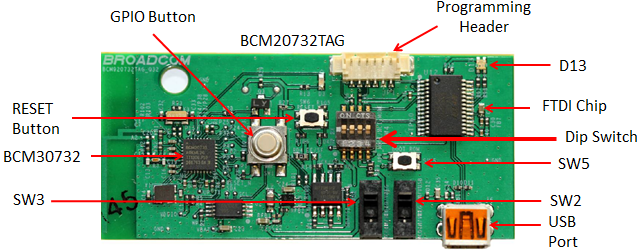 Fig_1_BCM20732TAG Switches and Buttons.png