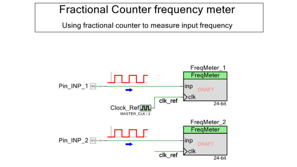 Frequency meter_2x_1a.png