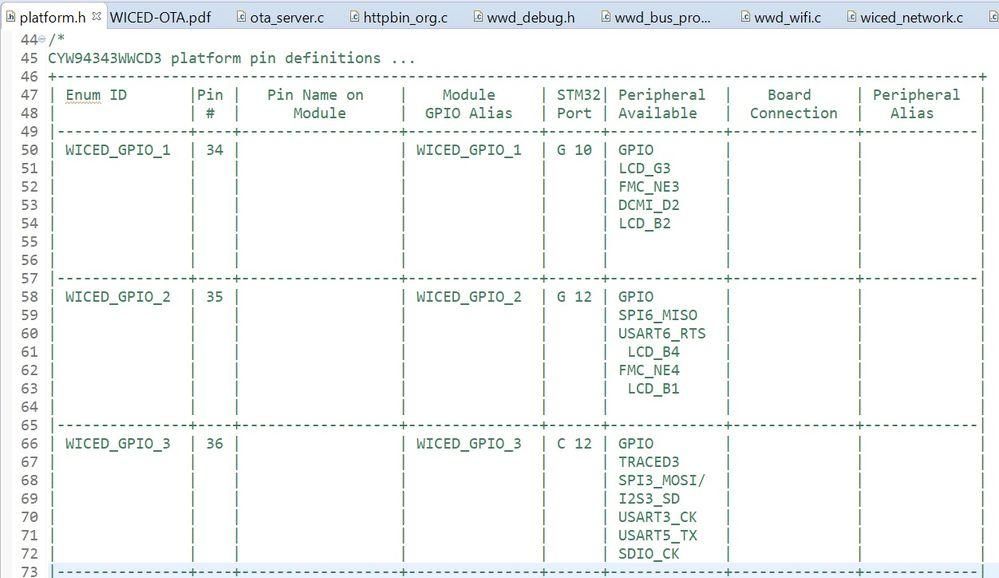 CYW4343WWCD3 platform pin definitions image.jpg