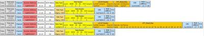 BLE 28 byte transfer truncated to 22 bytes.JPG