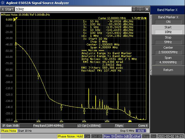 SiT8008 BW10-5MHz.png