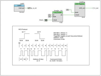 005_ir_emu_schematic.JPG