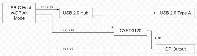 USBC_Block.JPG