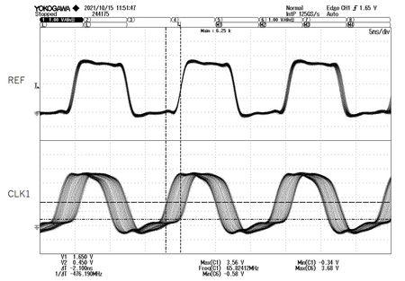CY2305_waveform.jpg